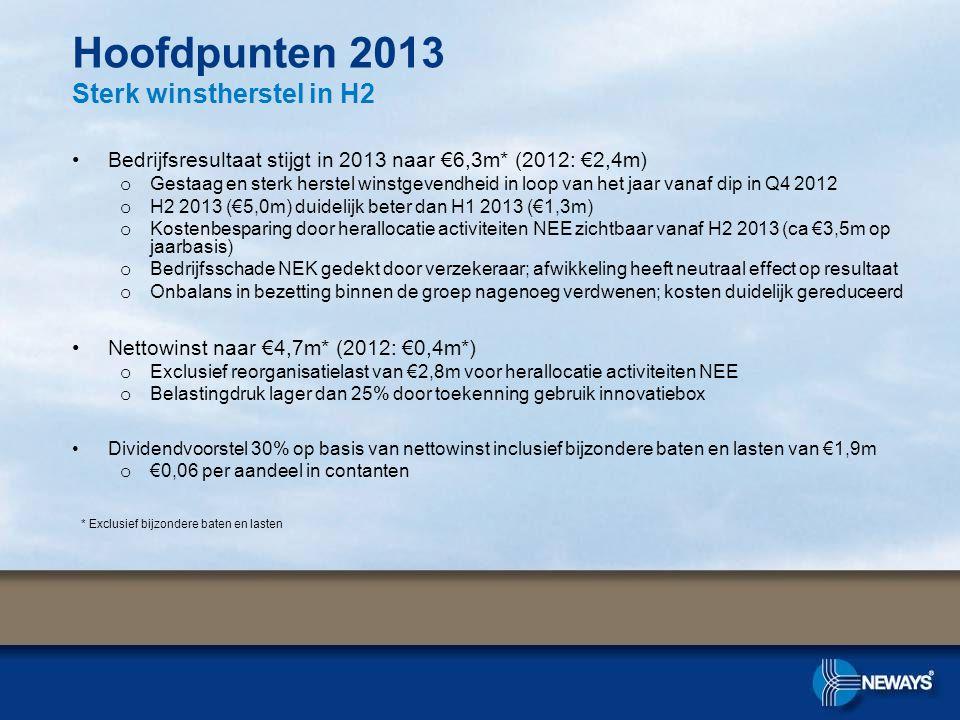 Hoofdpunten 2013 Sterk winstherstel in H2