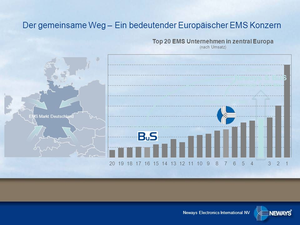 Der gemeinsame Weg – Ein bedeutender Europäischer EMS Konzern