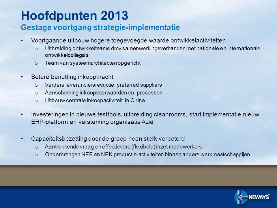 Hoofdpunten 2013 Gestage voortgang strategie-implementatie