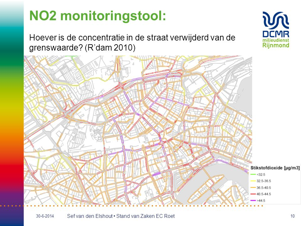 NO2 monitoringstool: Hoever is de concentratie in de straat verwijderd van de grenswaarde.