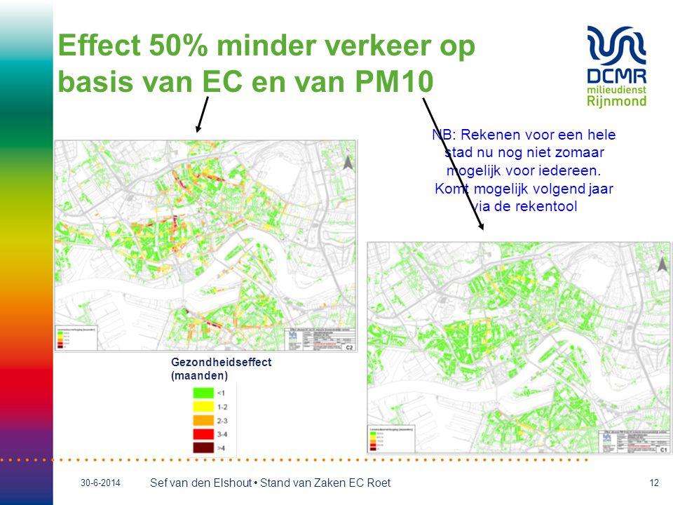 Effect 50% minder verkeer op basis van EC en van PM10