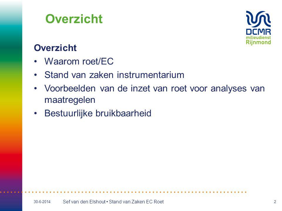 Overzicht Overzicht Waarom roet/EC Stand van zaken instrumentarium