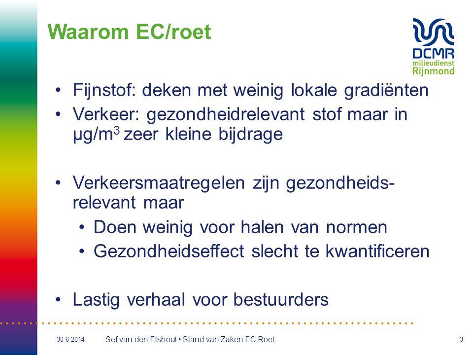 Waarom EC/roet Fijnstof: deken met weinig lokale gradiënten