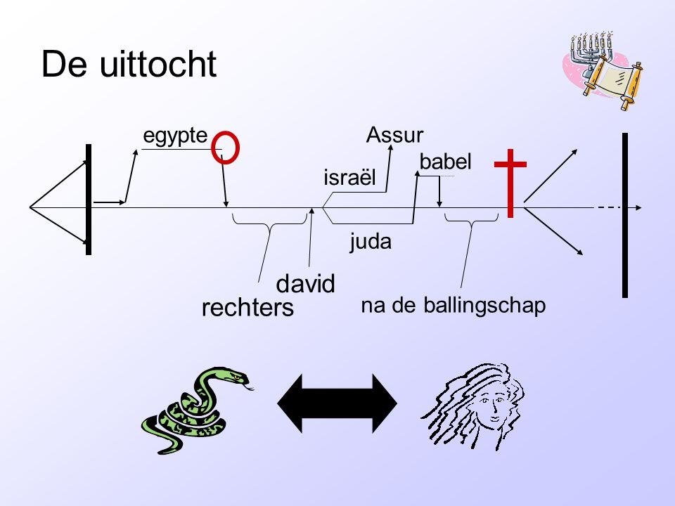 De uittocht david rechters egypte Assur babel israël juda