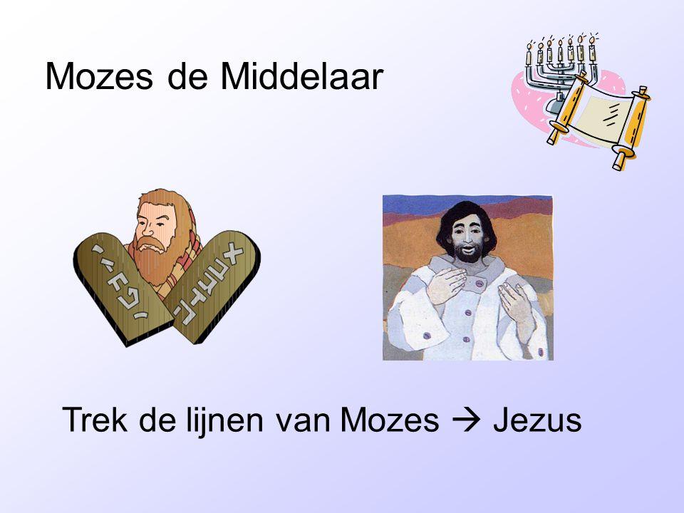 Mozes de Middelaar Trek de lijnen van Mozes  Jezus