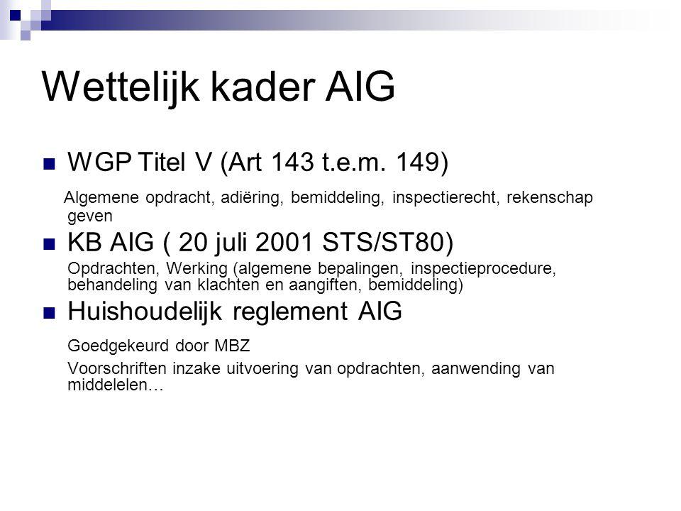 Wettelijk kader AIG WGP Titel V (Art 143 t.e.m. 149)