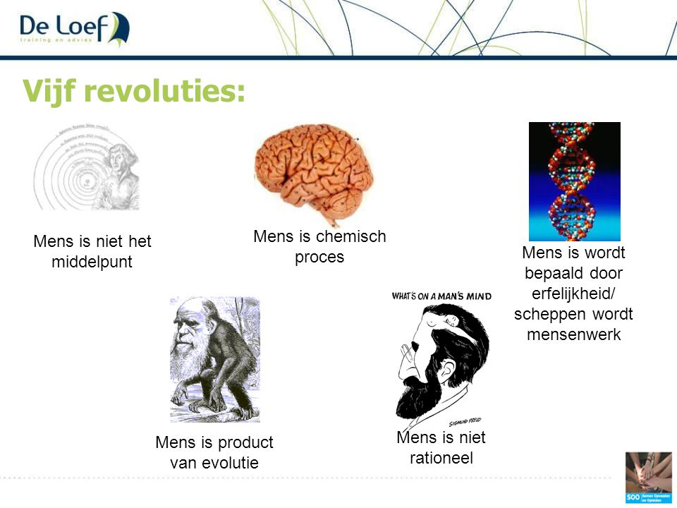 Vijf revoluties: Mens is chemisch proces Mens is niet het middelpunt