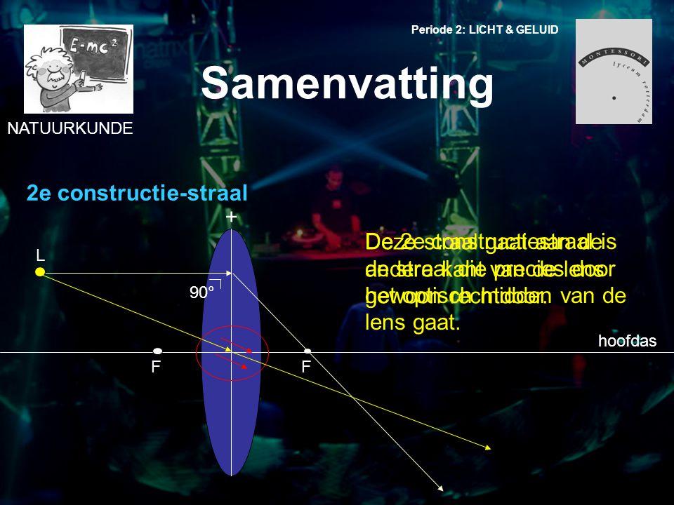 Samenvatting 2e constructie-straal +