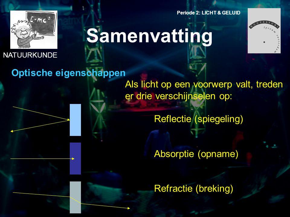 Samenvatting Optische eigenschappen