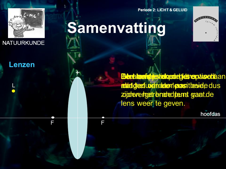 Samenvatting Lenzen + Een lampje in punt L