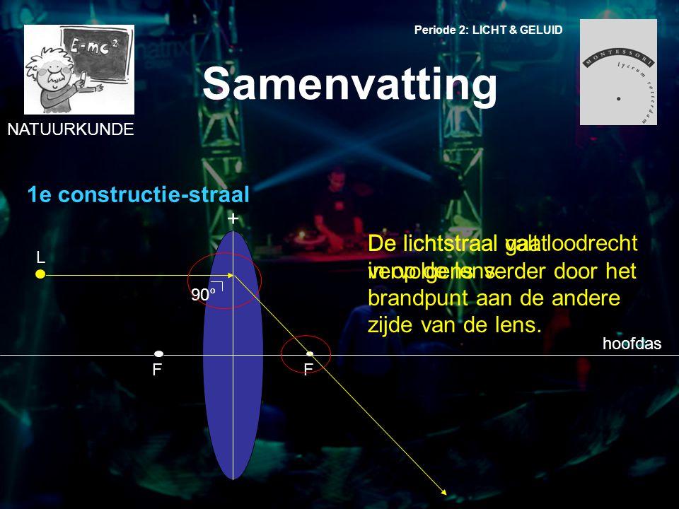 Samenvatting 1e constructie-straal +