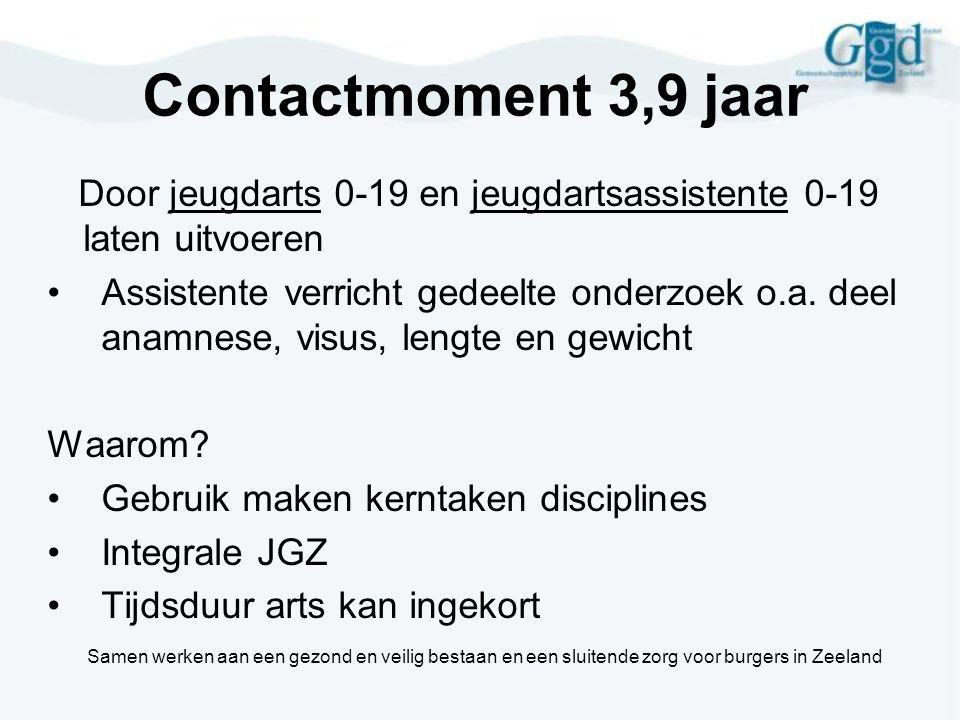 Contactmoment 3,9 jaar Door jeugdarts 0-19 en jeugdartsassistente 0-19 laten uitvoeren.