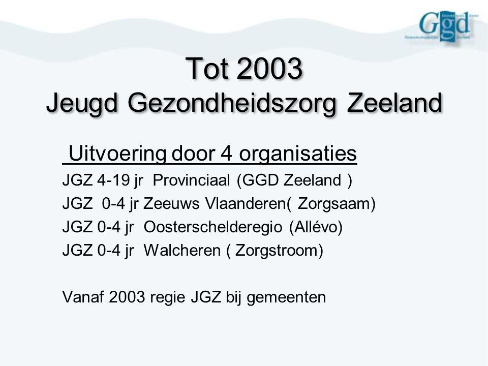 Tot 2003 Jeugd Gezondheidszorg Zeeland