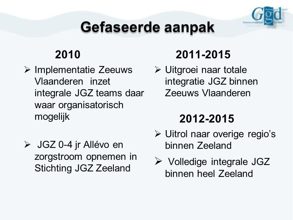 Gefaseerde aanpak 2010. Implementatie Zeeuws Vlaanderen inzet integrale JGZ teams daar waar organisatorisch mogelijk.