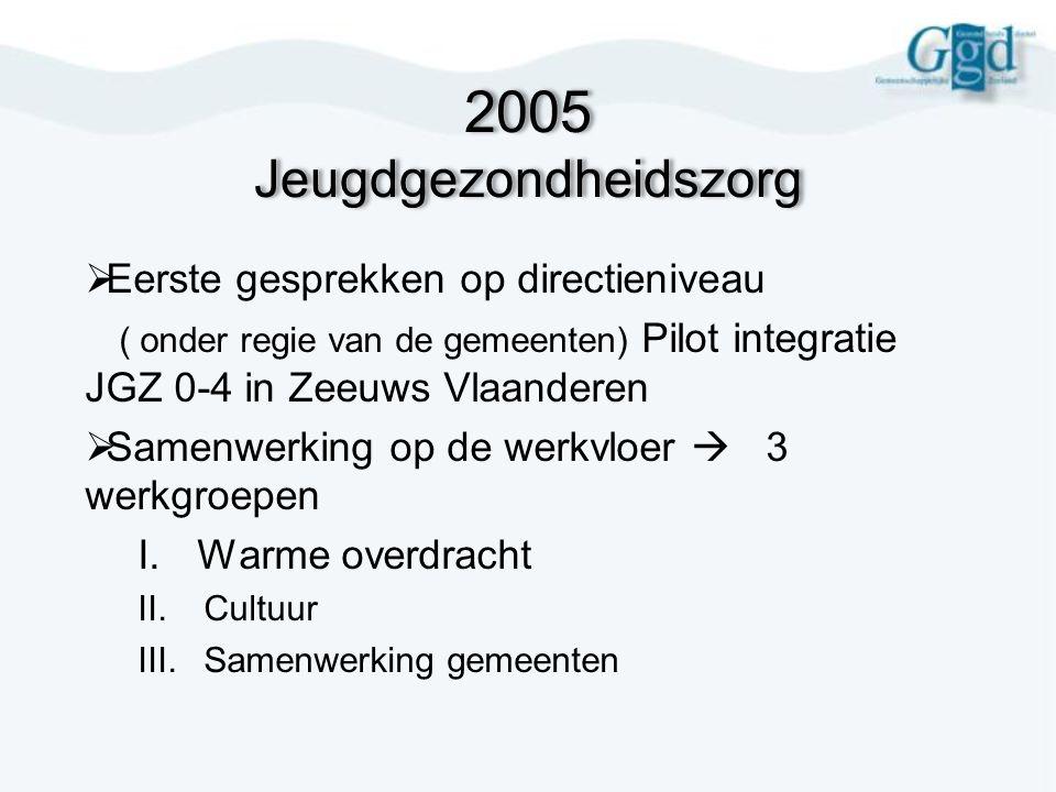 2005 Jeugdgezondheidszorg