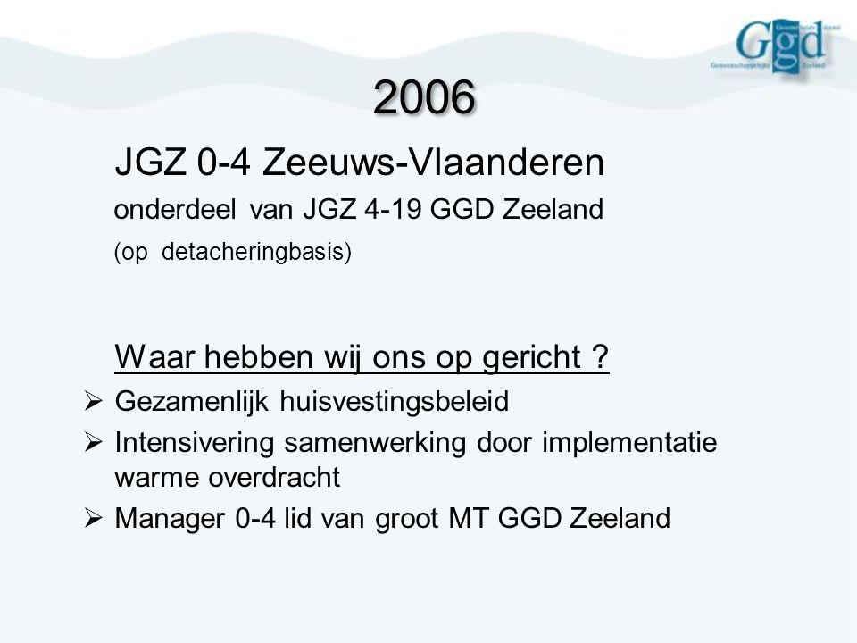 2006 JGZ 0-4 Zeeuws-Vlaanderen Waar hebben wij ons op gericht