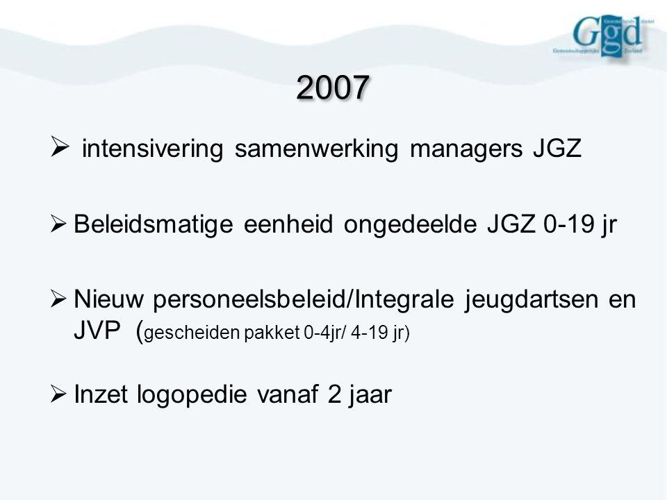 2007 intensivering samenwerking managers JGZ