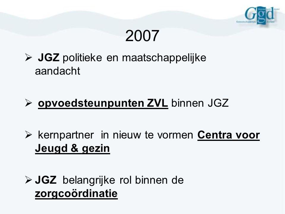 2007 JGZ politieke en maatschappelijke aandacht