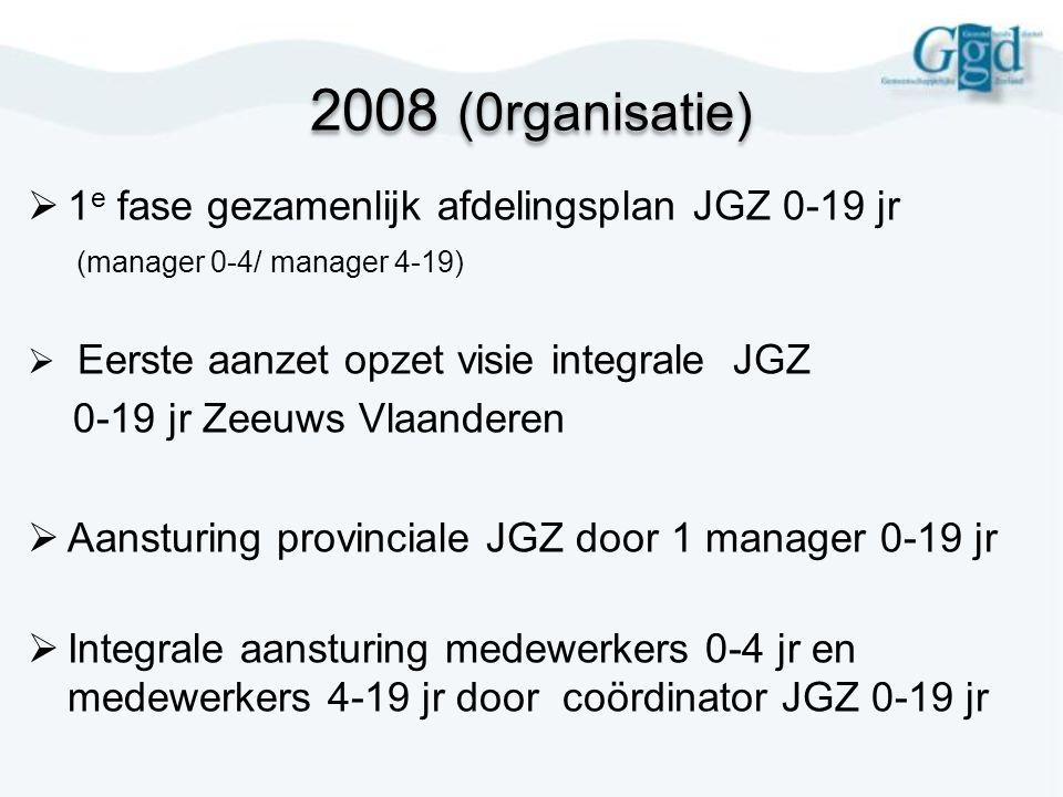 2008 (0rganisatie) 1e fase gezamenlijk afdelingsplan JGZ 0-19 jr