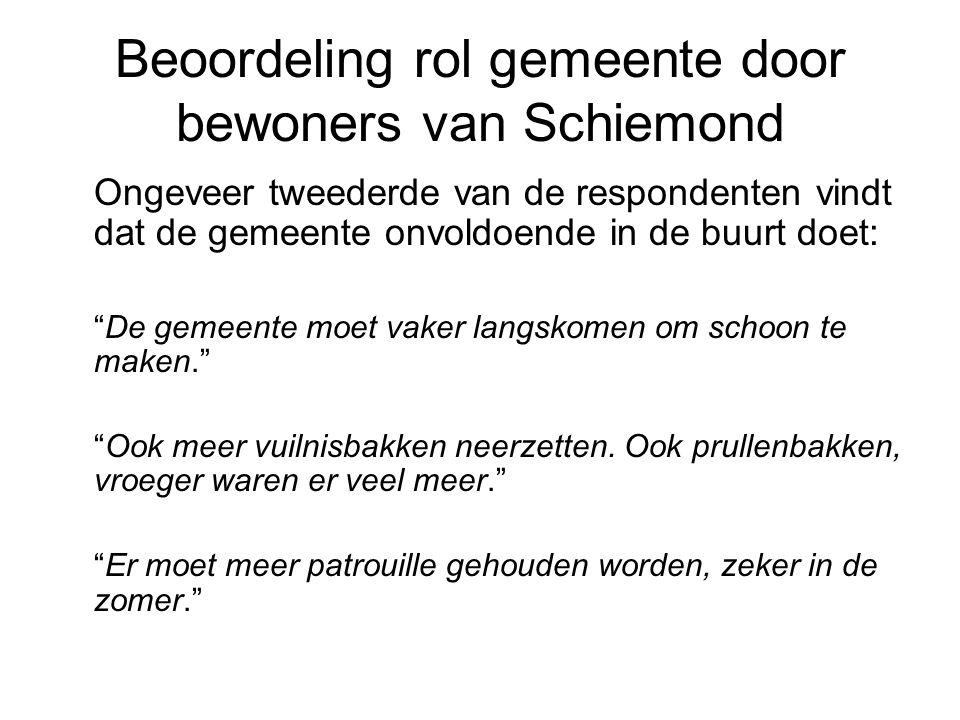 Beoordeling rol gemeente door bewoners van Schiemond
