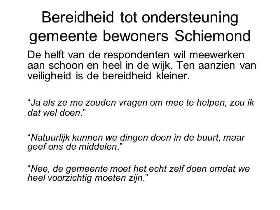 Bereidheid tot ondersteuning gemeente bewoners Schiemond