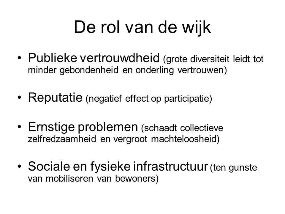 De rol van de wijk Publieke vertrouwdheid (grote diversiteit leidt tot minder gebondenheid en onderling vertrouwen)
