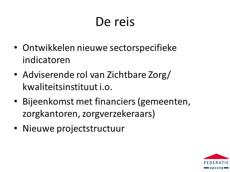 De reis Ontwikkelen nieuwe sectorspecifieke indicatoren