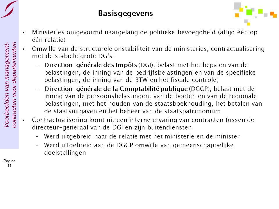 Basisgegevens Ministeries omgevormd naargelang de politieke bevoegdheid (altijd één op één relatie)