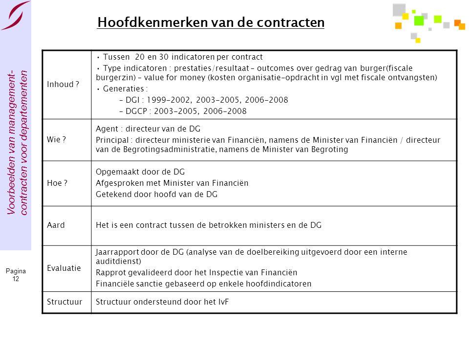 Hoofdkenmerken van de contracten