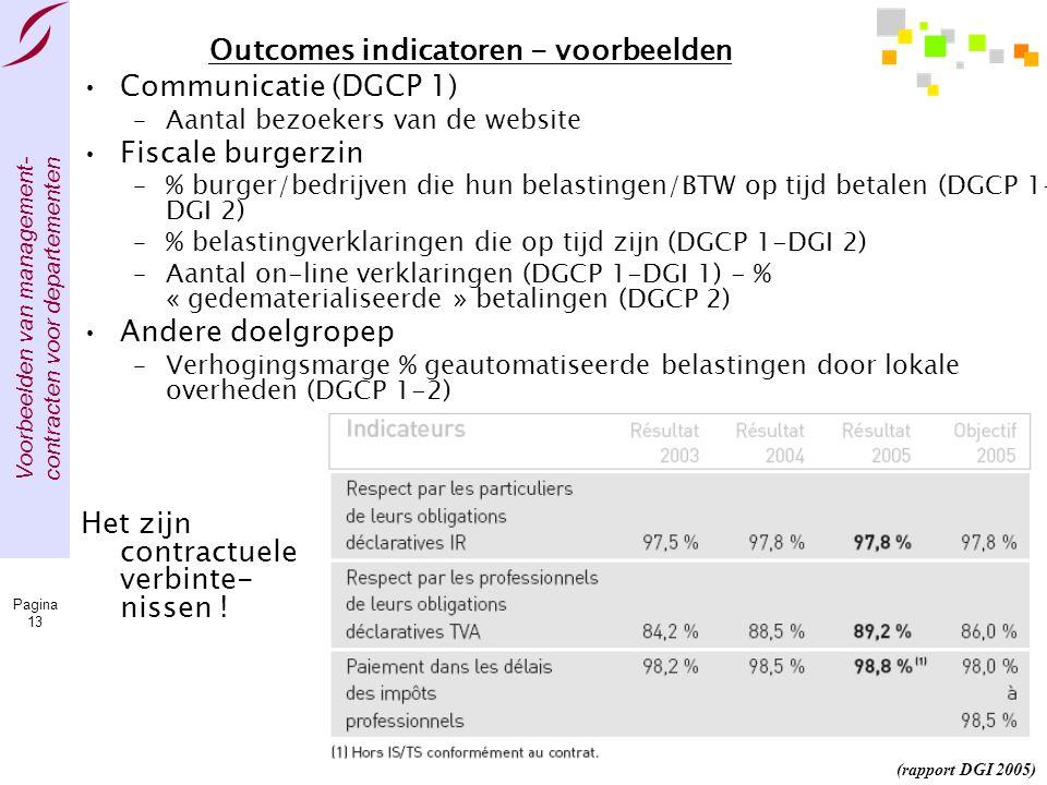 Outcomes indicatoren - voorbeelden