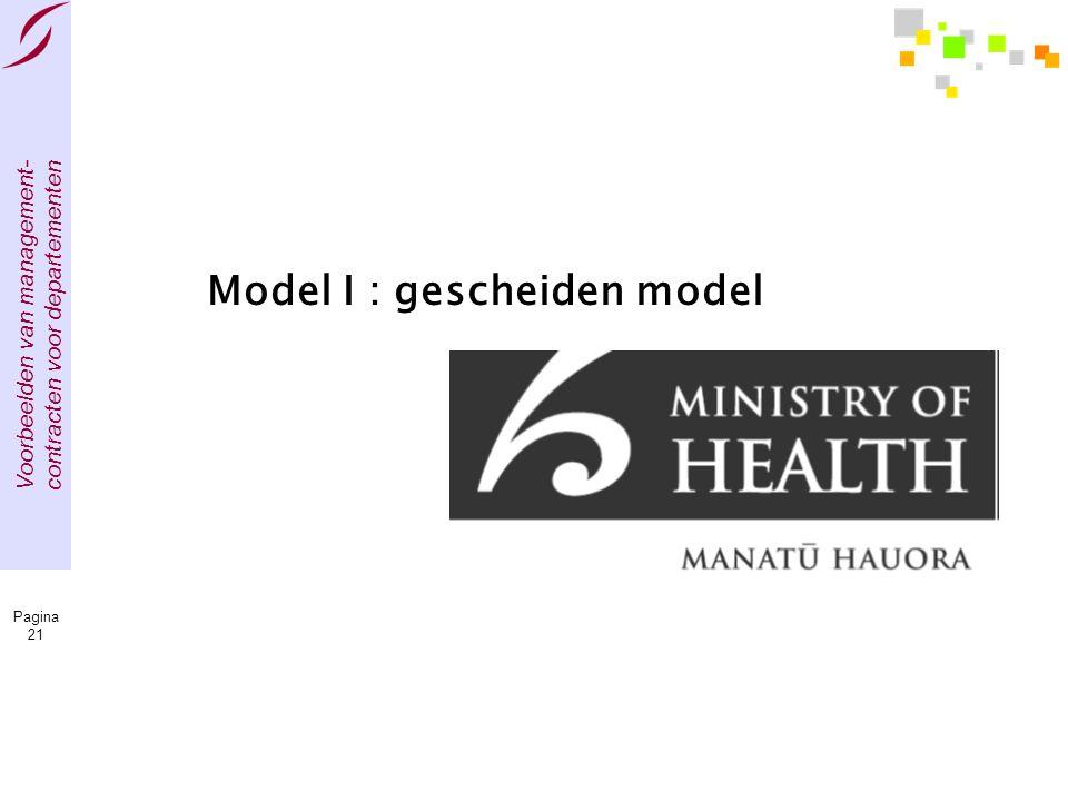 Model I : gescheiden model