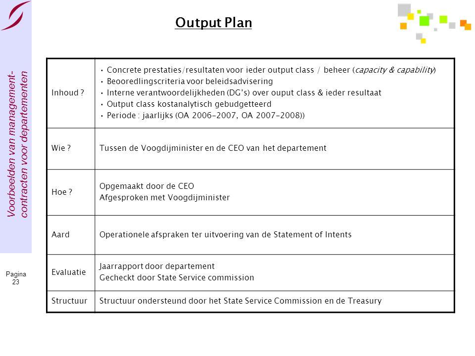 Output Plan Inhoud Concrete prestaties/resultaten voor ieder output class / beheer (capacity & capability)