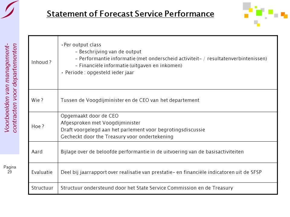 Statement of Forecast Service Performance