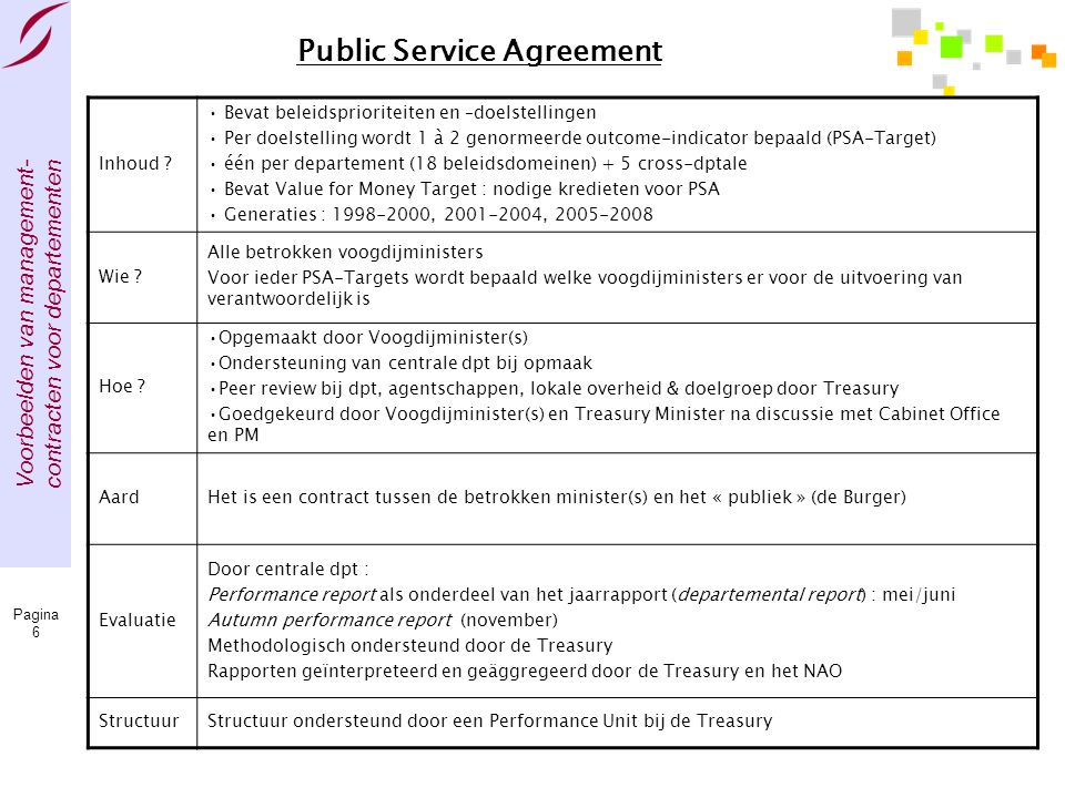 Public Service Agreement