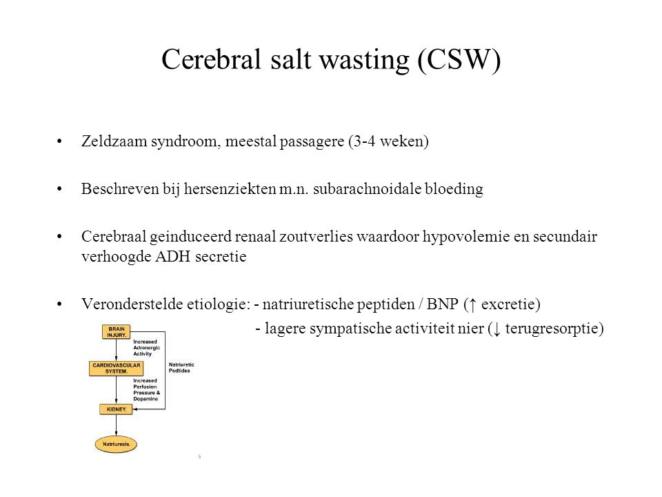 Cerebral salt wasting (CSW)