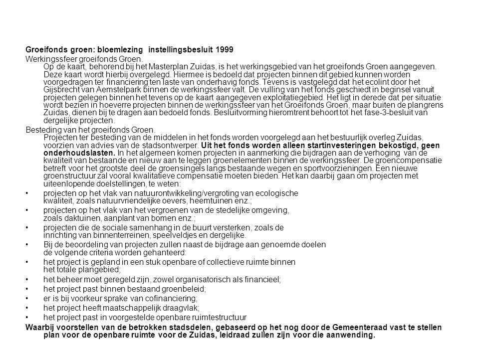 Groeifonds groen: bloemlezing instellingsbesluit 1999