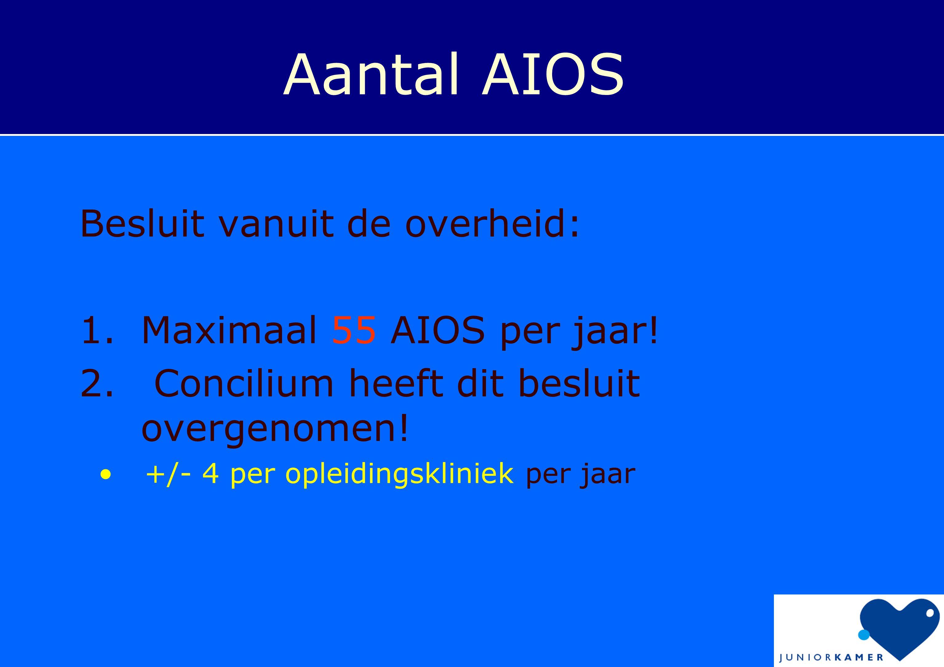 Aantal AIOS Besluit vanuit de overheid: Maximaal 55 AIOS per jaar!