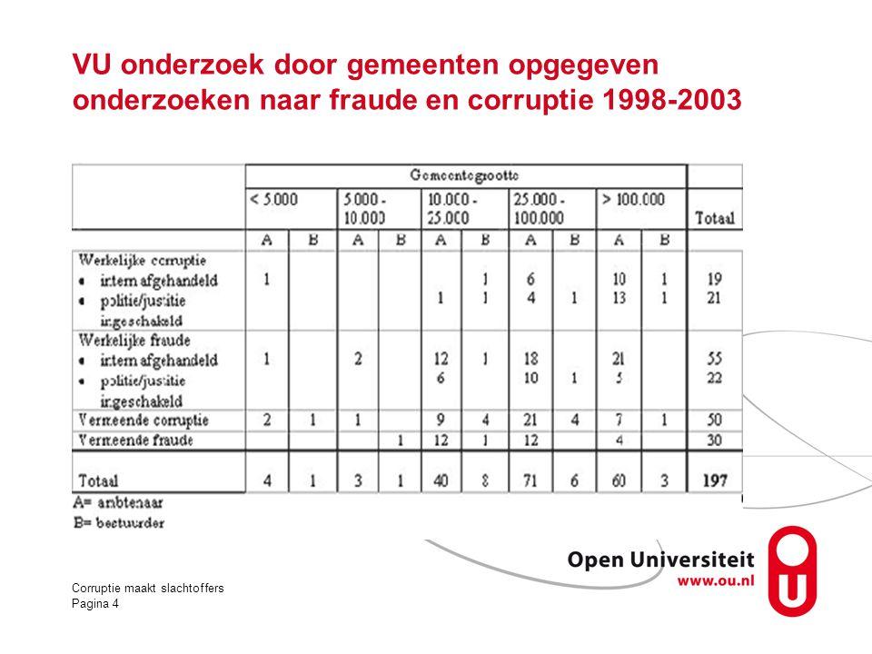 VU onderzoek door gemeenten opgegeven onderzoeken naar fraude en corruptie 1998-2003