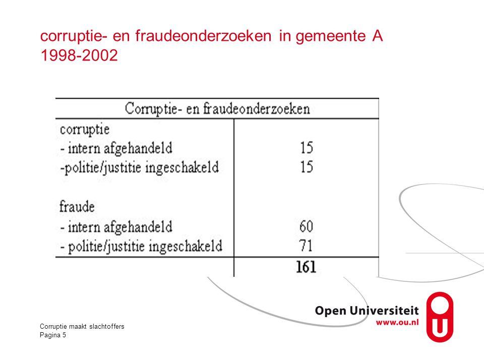 corruptie- en fraudeonderzoeken in gemeente A 1998-2002
