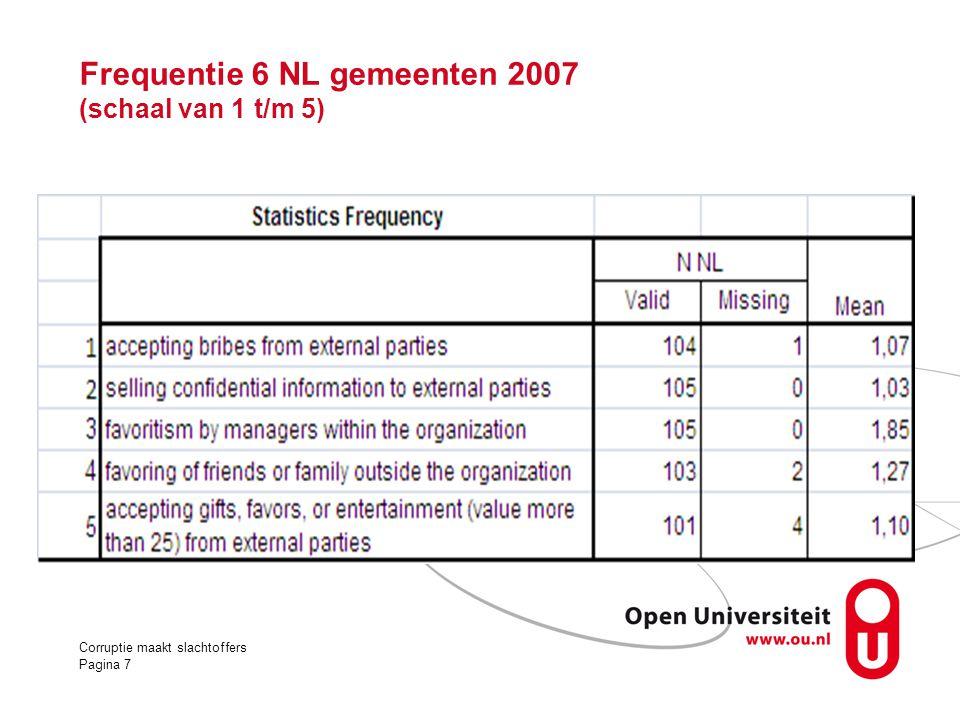 Frequentie 6 NL gemeenten 2007 (schaal van 1 t/m 5)