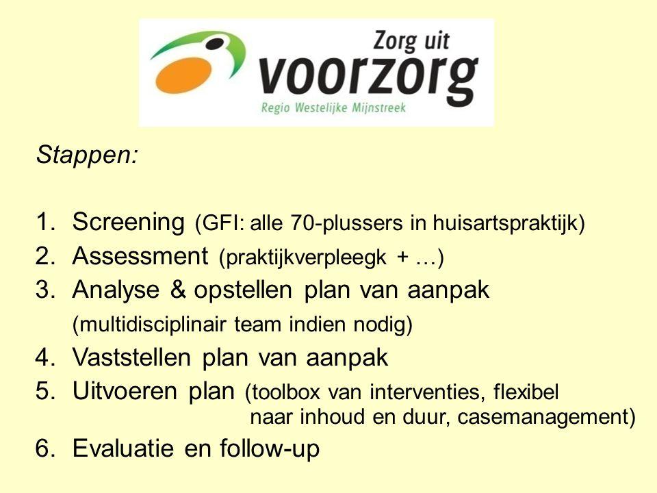 Stappen: Screening (GFI: alle 70-plussers in huisartspraktijk) Assessment (praktijkverpleegk + …) Analyse & opstellen plan van aanpak.