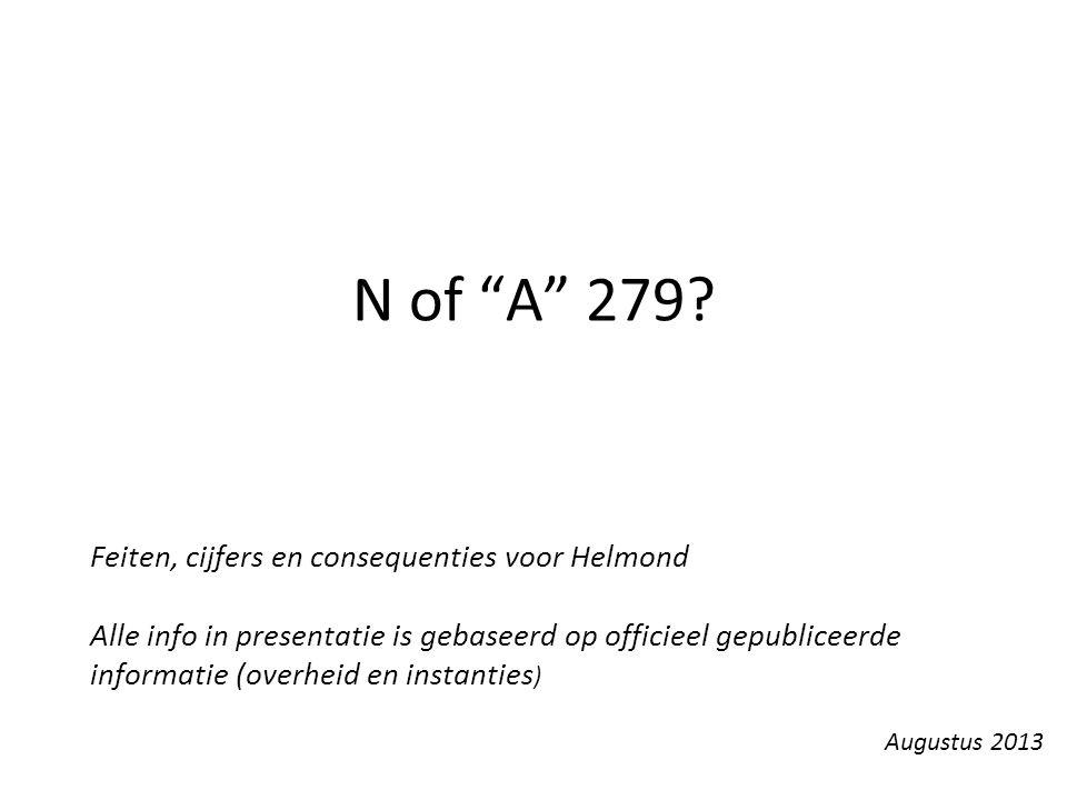 N of A 279 Feiten, cijfers en consequenties voor Helmond