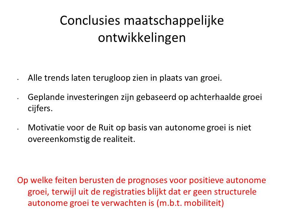 Conclusies maatschappelijke ontwikkelingen