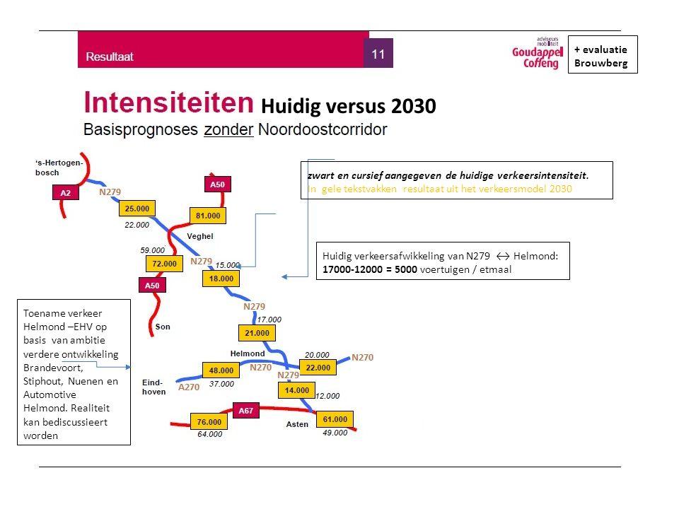 Huidig versus 2030 1313 + evaluatie Brouwberg