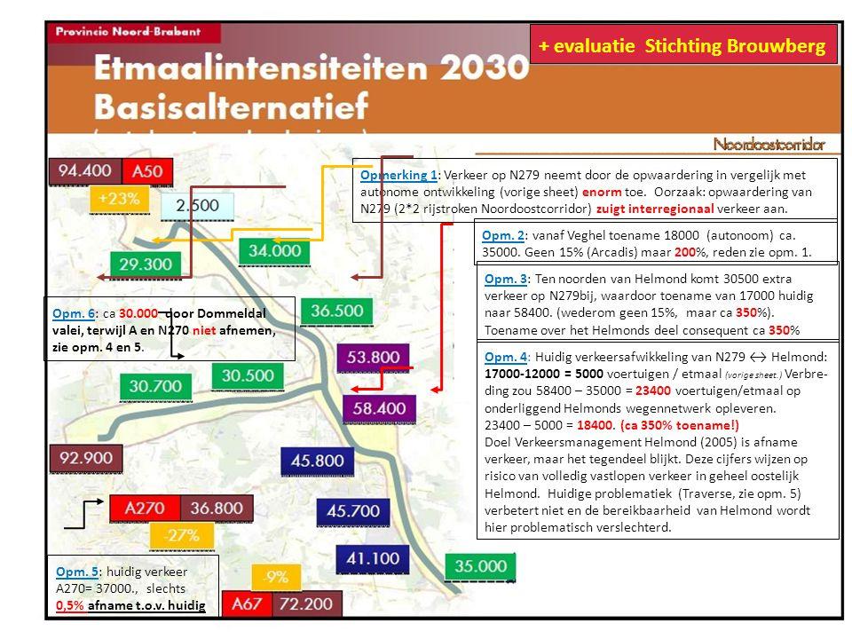 + evaluatie Stichting Brouwberg