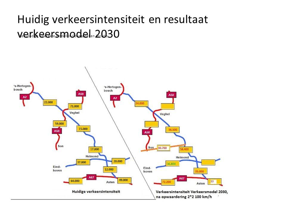 Huidig verkeersintensiteit en resultaat verkeersmodel 2030
