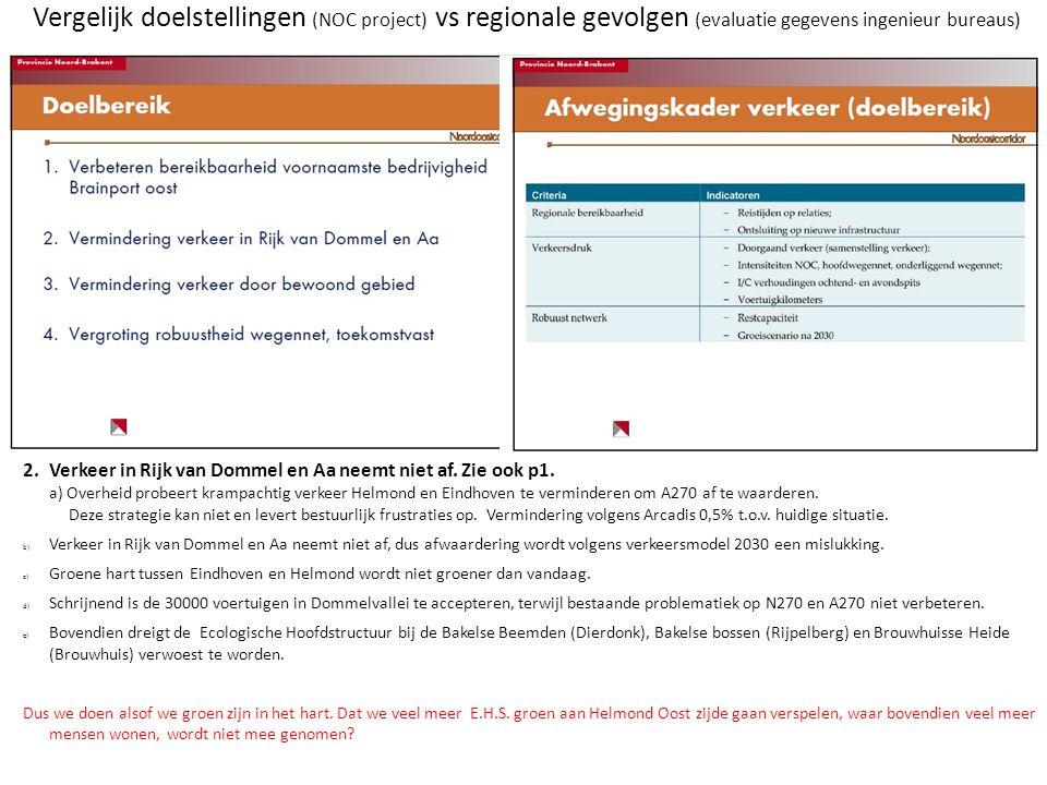 Vergelijk doelstellingen (NOC project) vs regionale gevolgen (evaluatie gegevens ingenieur bureaus)