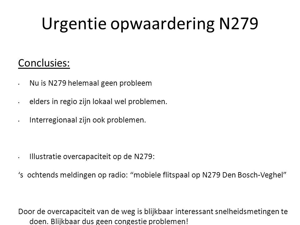 Urgentie opwaardering N279