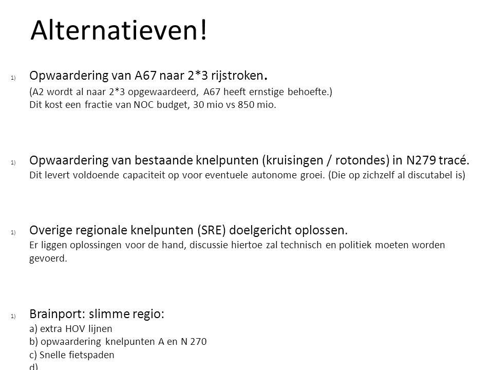 3131 Alternatieven!