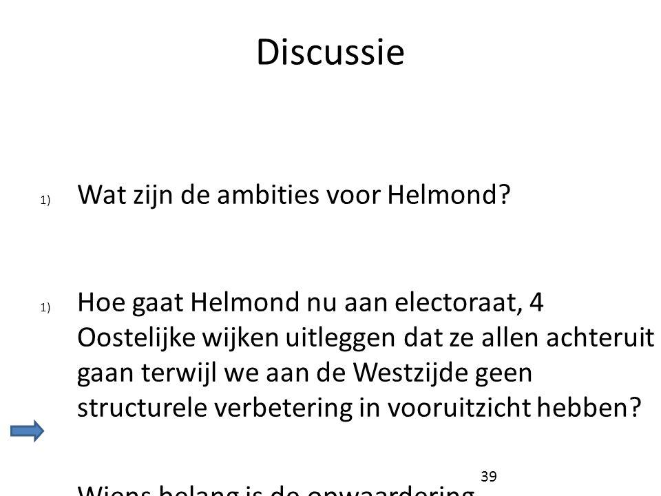 Discussie Wat zijn de ambities voor Helmond